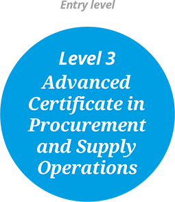 CIPS Level 3 Advanced Certificate in Procurement and Supply