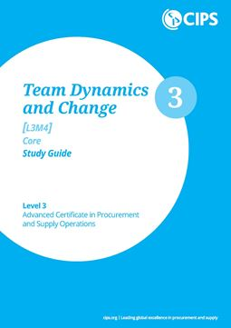 L3M4 Team Dynamics and Change (CORE) - Study Guide