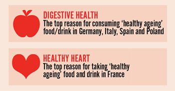 A Mintel study reveals health as a generation-spanning trend in food and drink