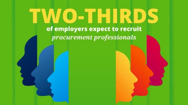 What should you be looking for in your procurement candidates?